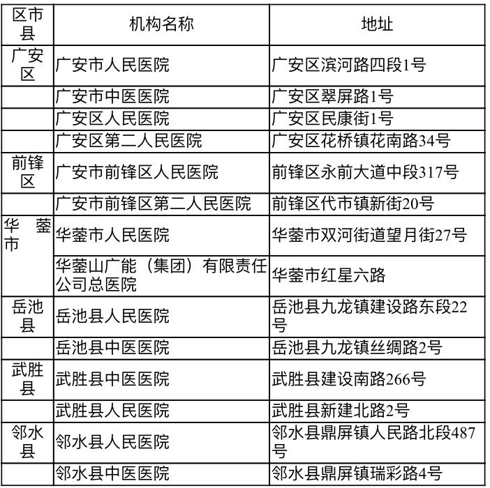 发烧该去哪就诊?这份广安市发热患者就诊指南请收好