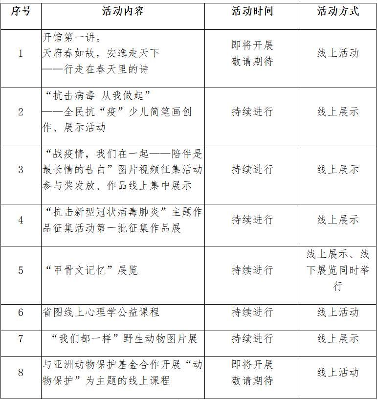 四川省图书馆恢复开放