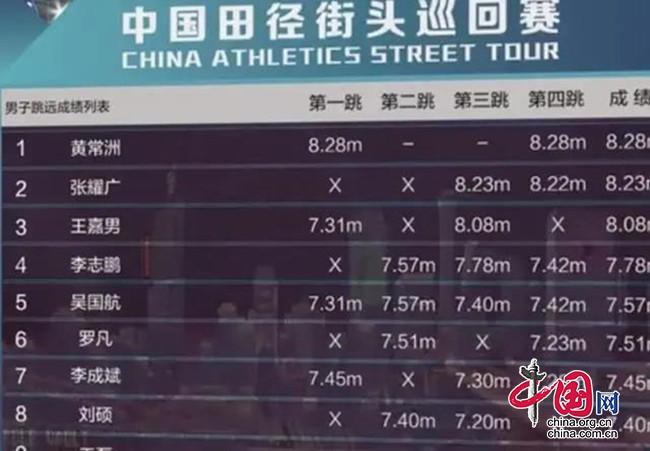 广汉小伙黄常洲夺得2020年中国田