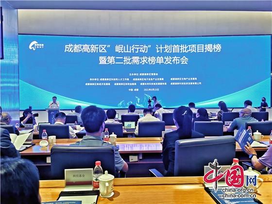 """成都高新区4.5亿元支持""""岷山行动""""计划首批六个项目"""