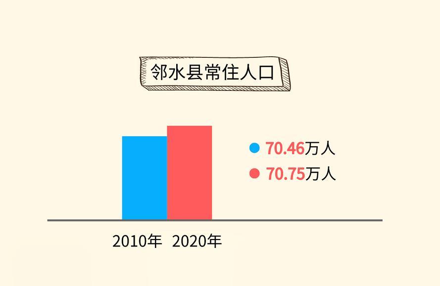 广安多少人口_广安市常住人口全省第9,男性比女性多3.9万人